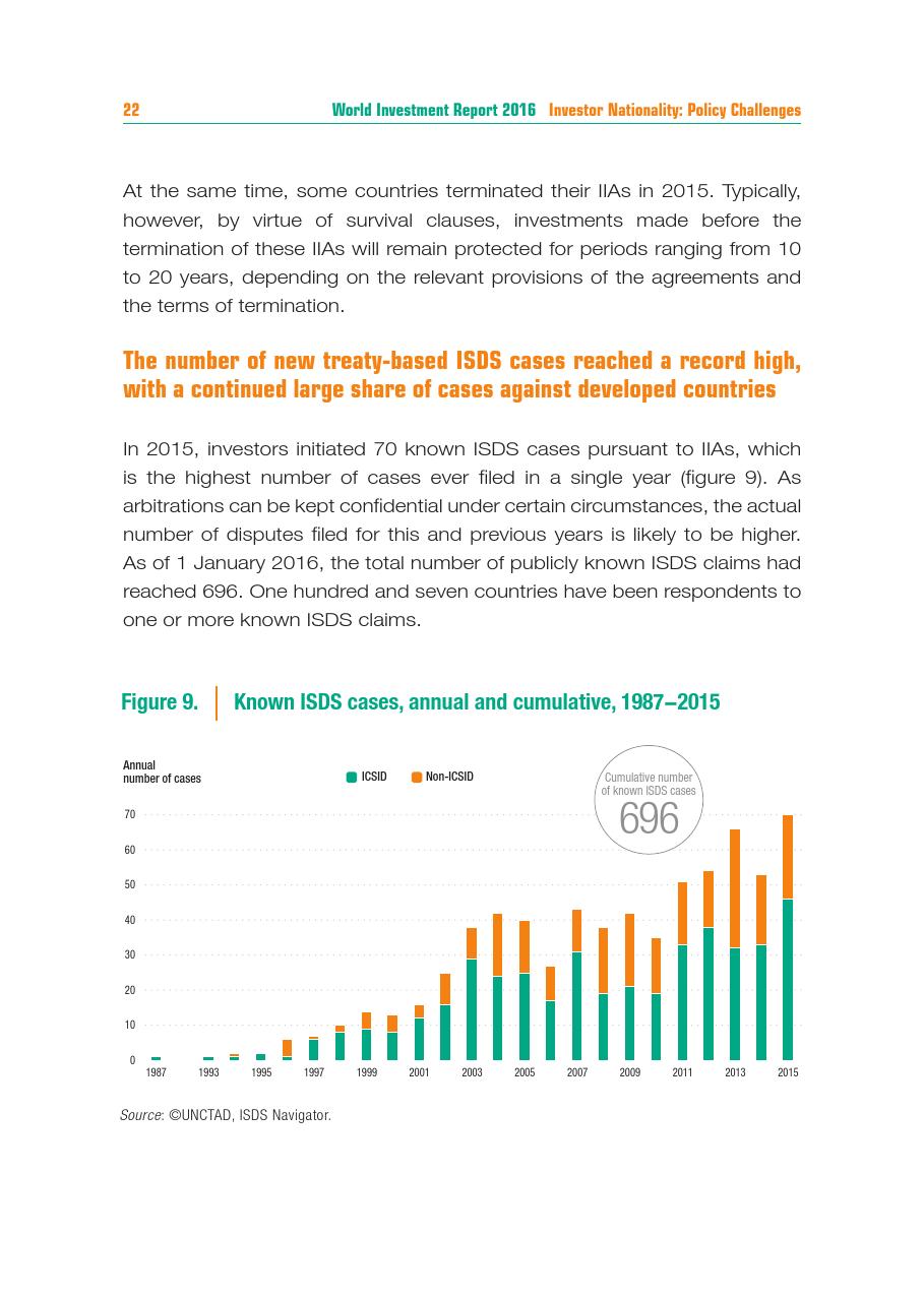 2016世界投资报告_000036