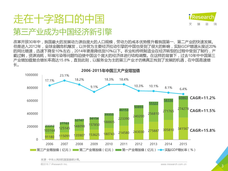 2016年中国上市公司互联网改造案例报告_000003