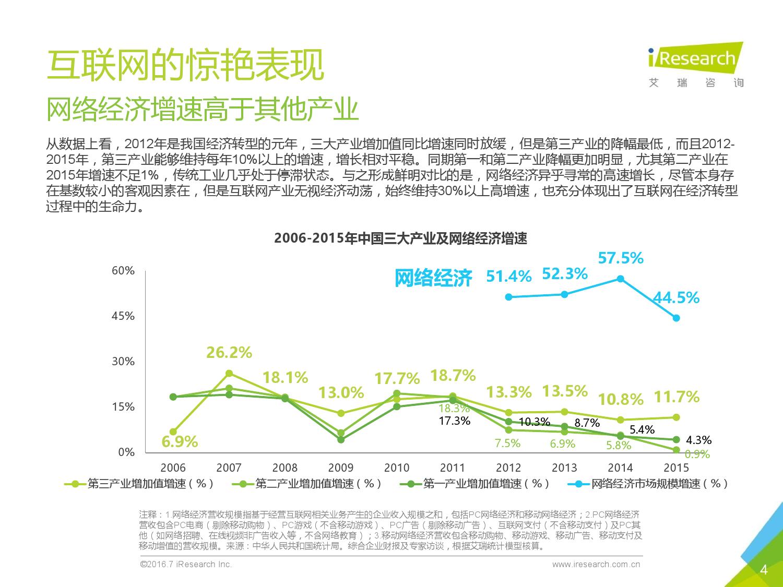2016年中国上市公司互联网改造案例报告_000004