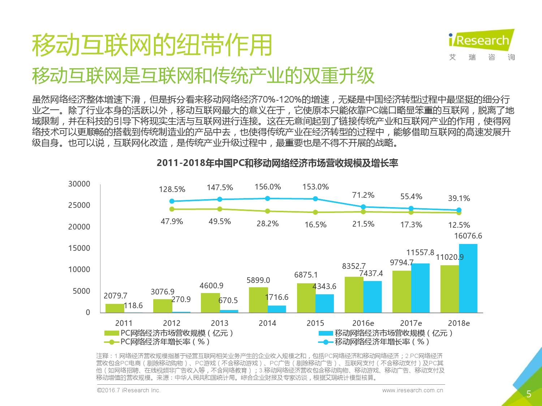 2016年中国上市公司互联网改造案例报告_000005