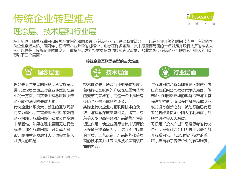 2016年中国上市公司互联网改造案例报告_000006