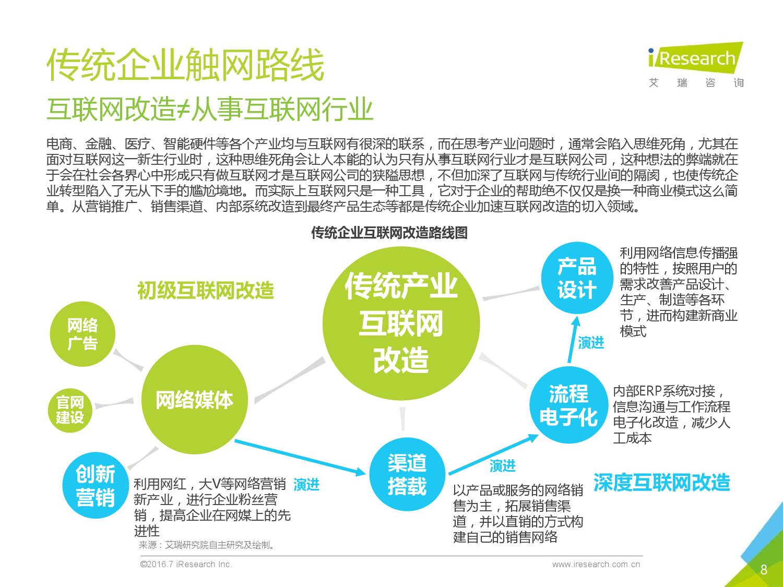 2016年中国上市公司互联网改造案例报告_000008