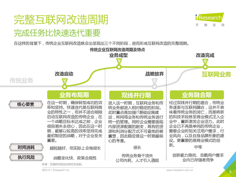 2016年中国上市公司互联网改造案例报告_000009