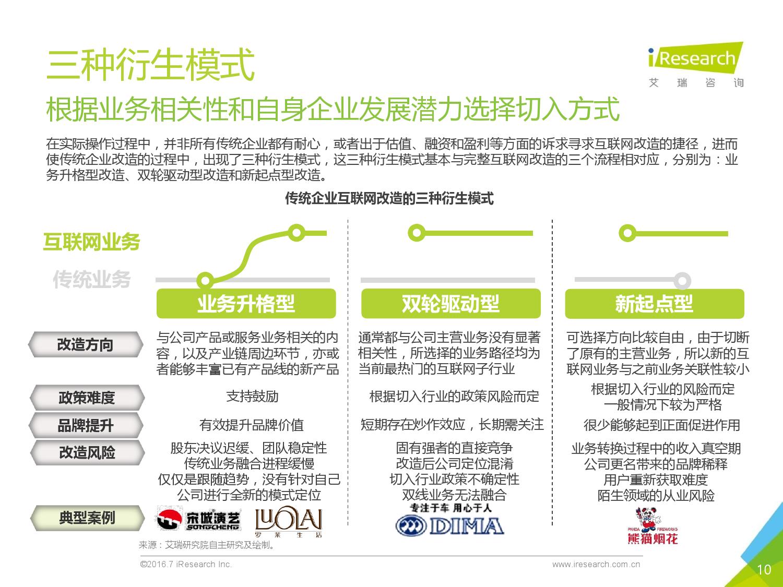 2016年中国上市公司互联网改造案例报告_000010