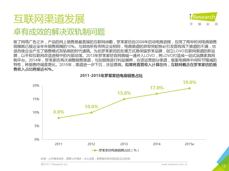 2016年中国上市公司互联网改造案例报告_000015