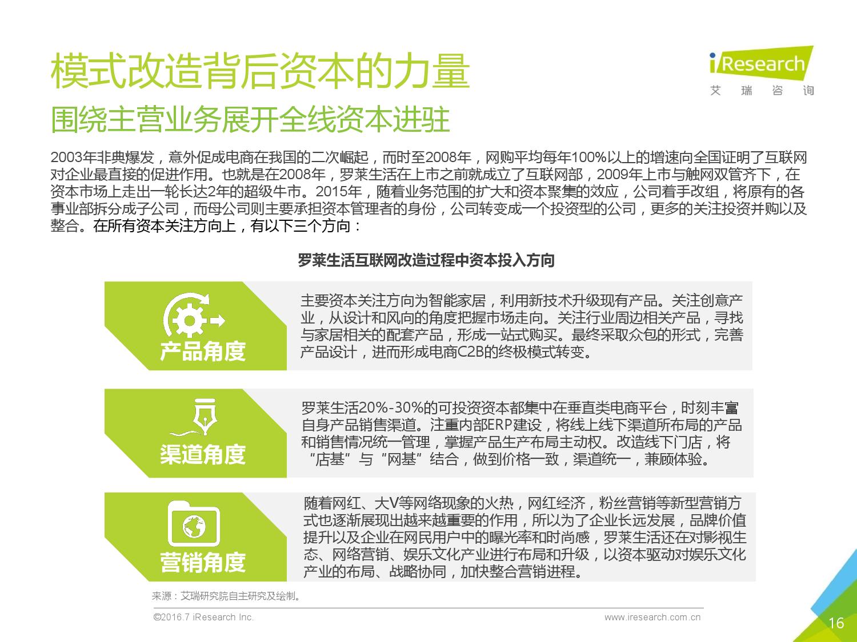2016年中国上市公司互联网改造案例报告_000016