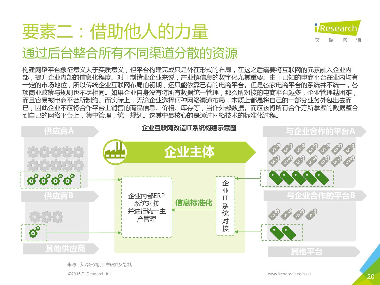 2016年中国上市公司互联网改造案例报告_000020
