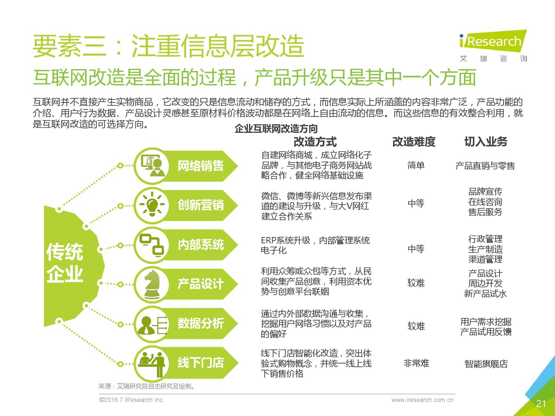 2016年中国上市公司互联网改造案例报告_000021