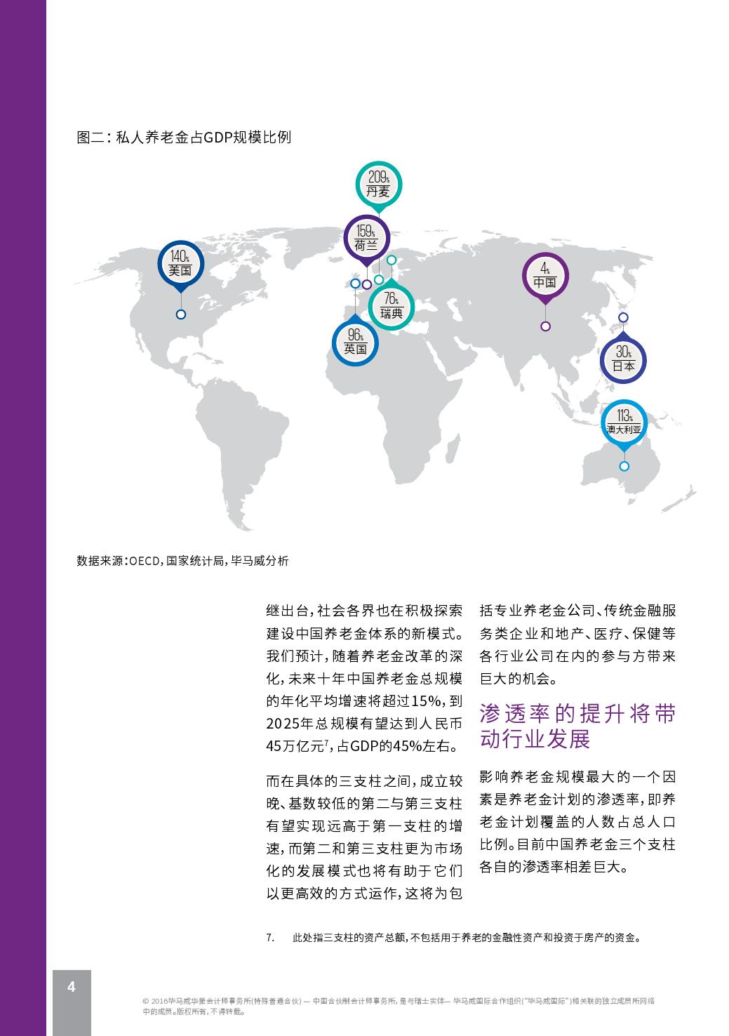 2016年中国养老金发展的战略趋势探讨_000006