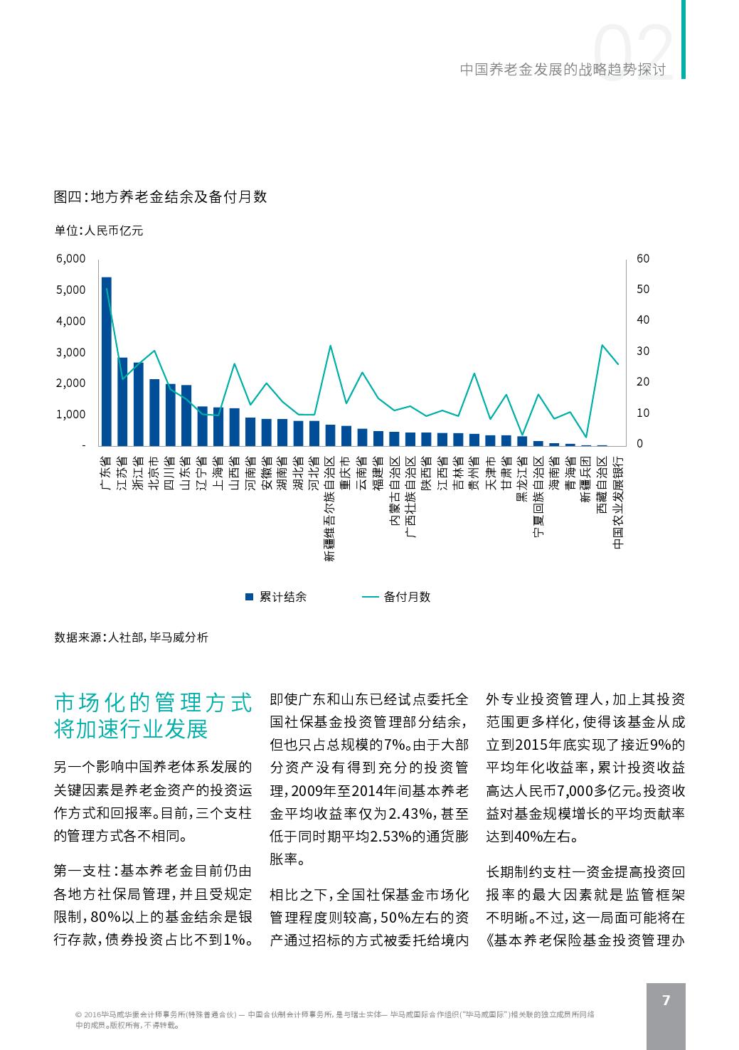 2016年中国养老金发展的战略趋势探讨_000009