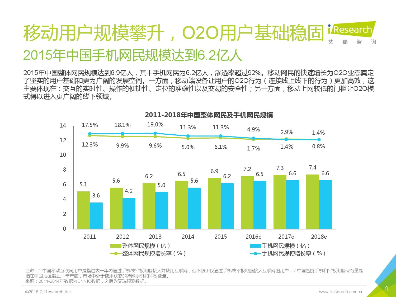 2016年中国外卖O2O行业发展报告_000004