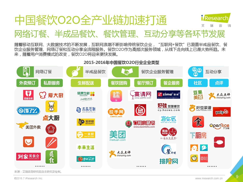 2016年中国外卖O2O行业发展报告_000009