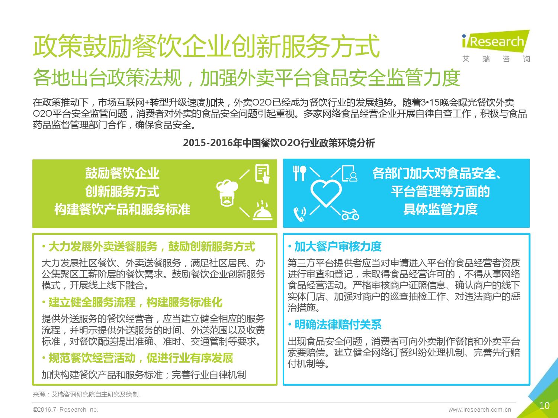 2016年中国外卖O2O行业发展报告_000010