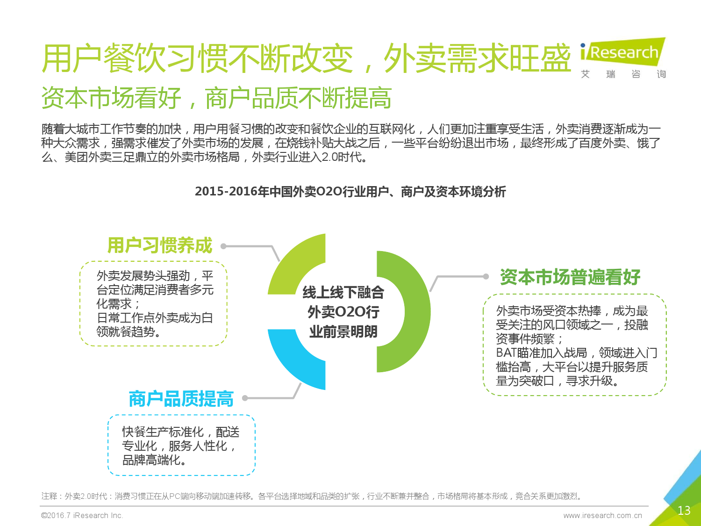 2016年中国外卖O2O行业发展报告_000013