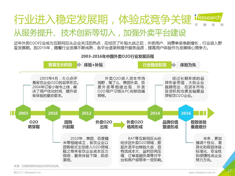 2016年中国外卖O2O行业发展报告_000017