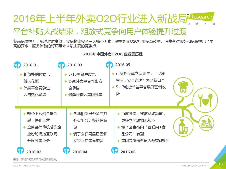2016年中国外卖O2O行业发展报告_000018