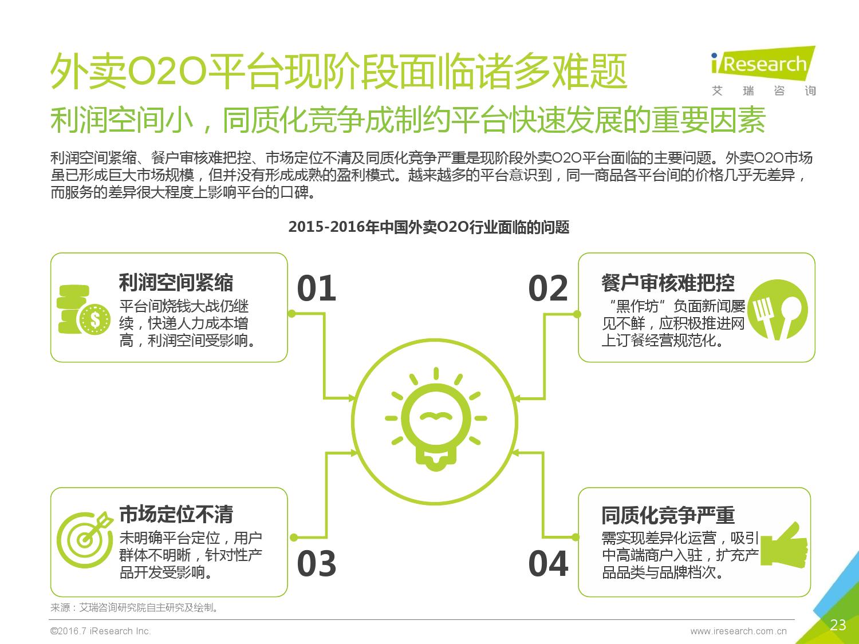 2016年中国外卖O2O行业发展报告_000023