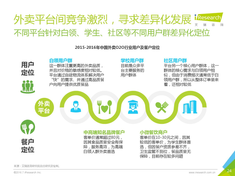 2016年中国外卖O2O行业发展报告_000024