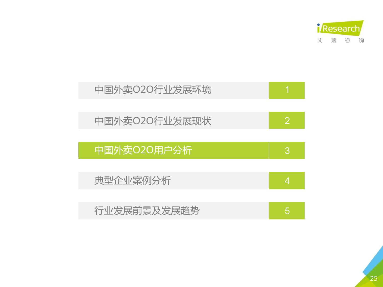 2016年中国外卖O2O行业发展报告_000025