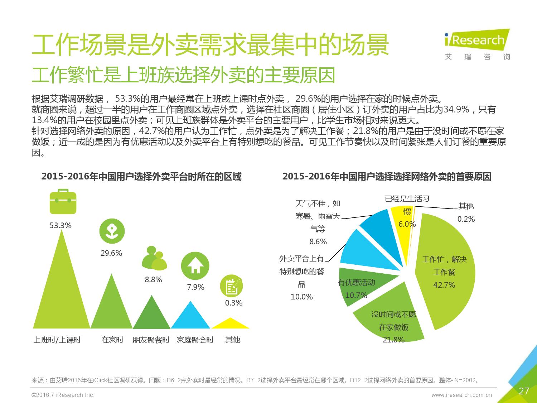 2016年中国外卖O2O行业发展报告_000027
