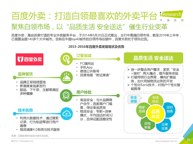 2016年中国外卖O2O行业发展报告_000036