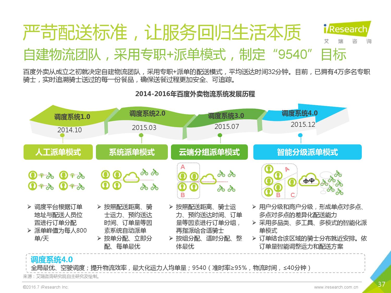 2016年中国外卖O2O行业发展报告_000037