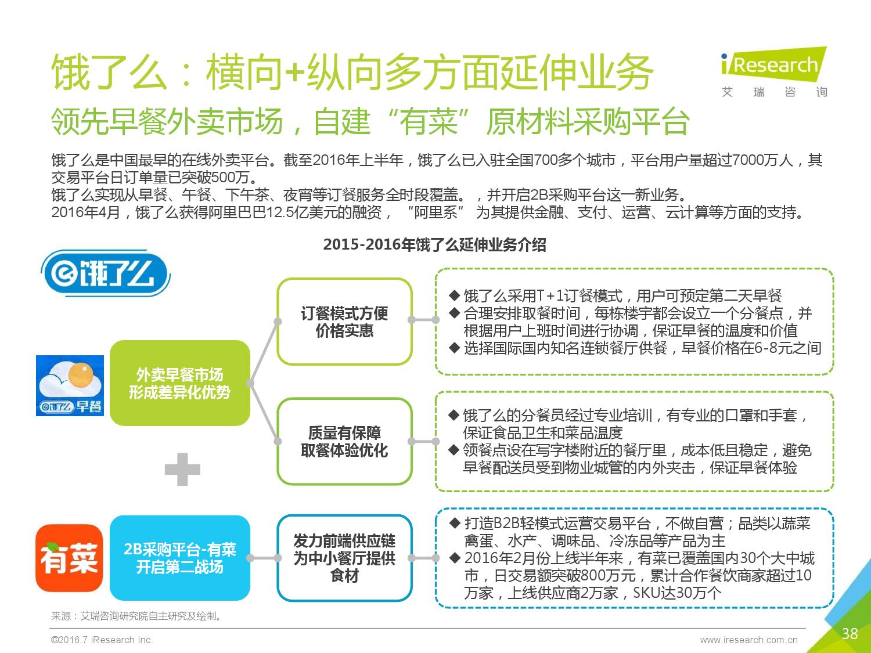 2016年中国外卖O2O行业发展报告_000038