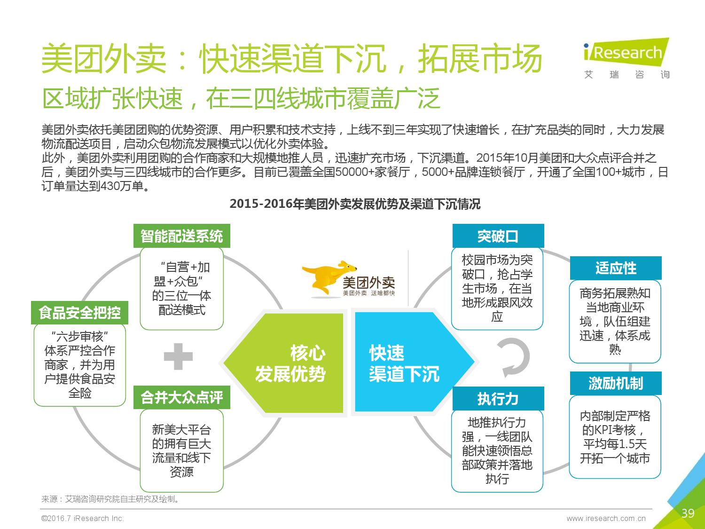 2016年中国外卖O2O行业发展报告_000039