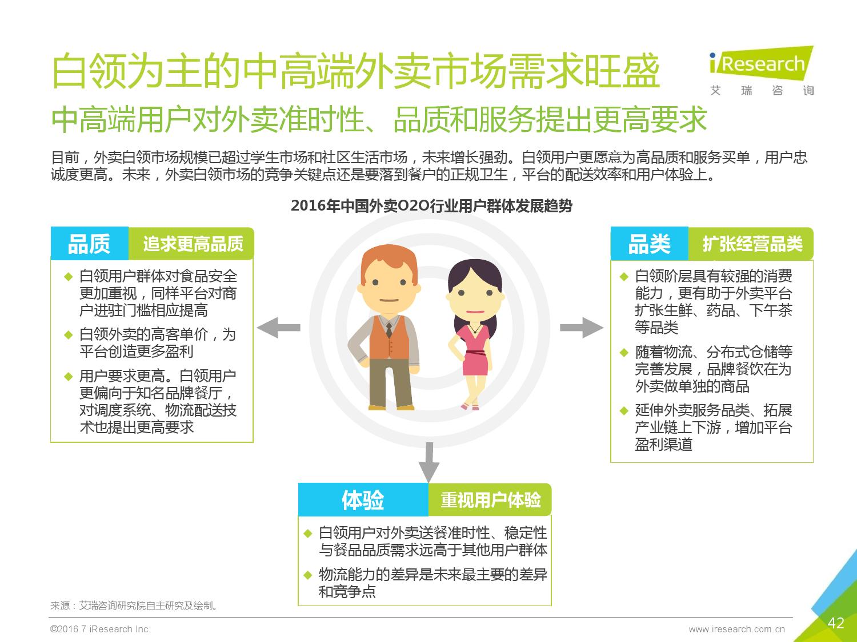 2016年中国外卖O2O行业发展报告_000042