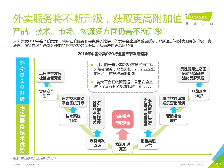 2016年中国外卖O2O行业发展报告_000043