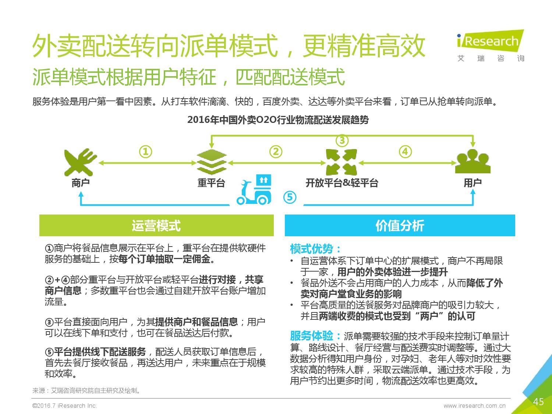 2016年中国外卖O2O行业发展报告_000045