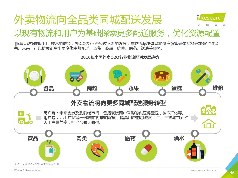 2016年中国外卖O2O行业发展报告_000046