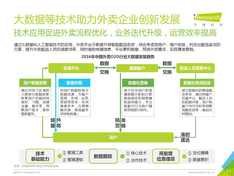 2016年中国外卖O2O行业发展报告_000047