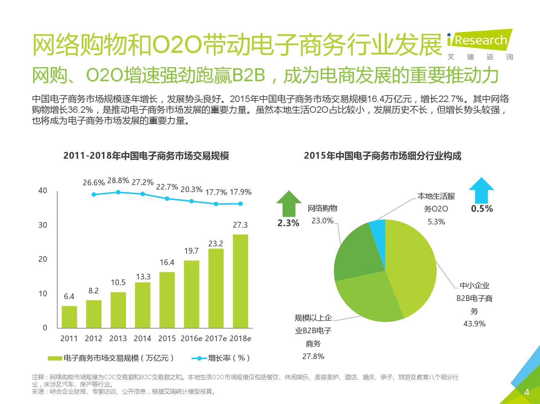 2016年中国生鲜电商行业研究报告简版_000004