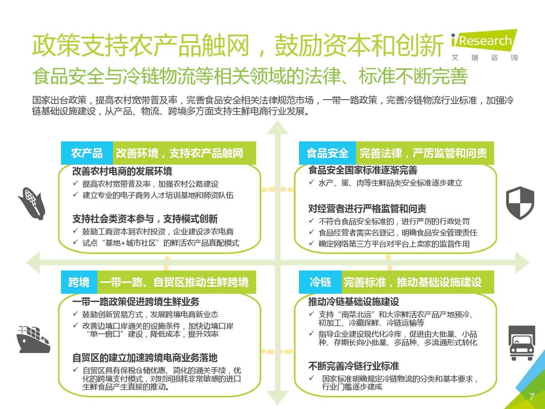 2016年中国生鲜电商行业研究报告简版_000007