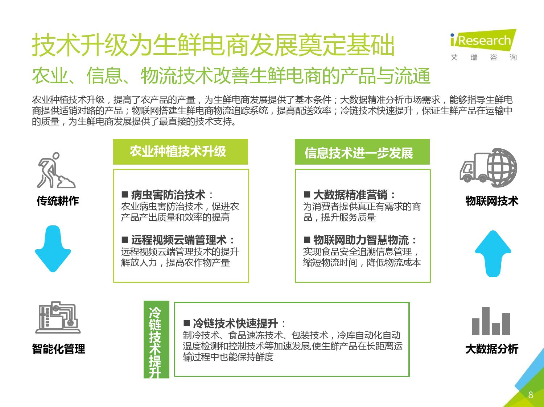 2016年中国生鲜电商行业研究报告简版_000008