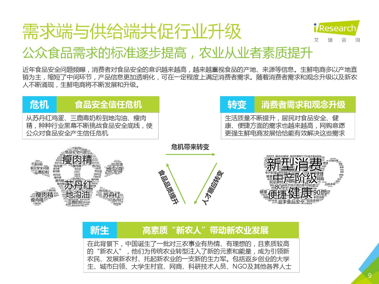 2016年中国生鲜电商行业研究报告简版_000009