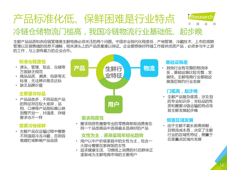 2016年中国生鲜电商行业研究报告简版_000012