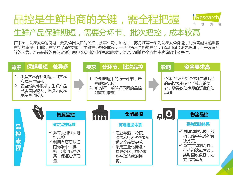 2016年中国生鲜电商行业研究报告简版_000015
