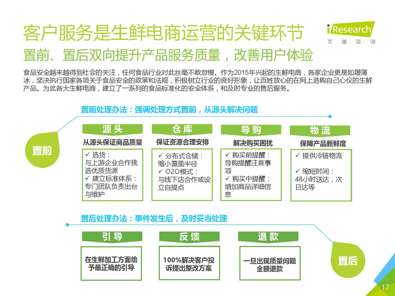 2016年中国生鲜电商行业研究报告简版_000017