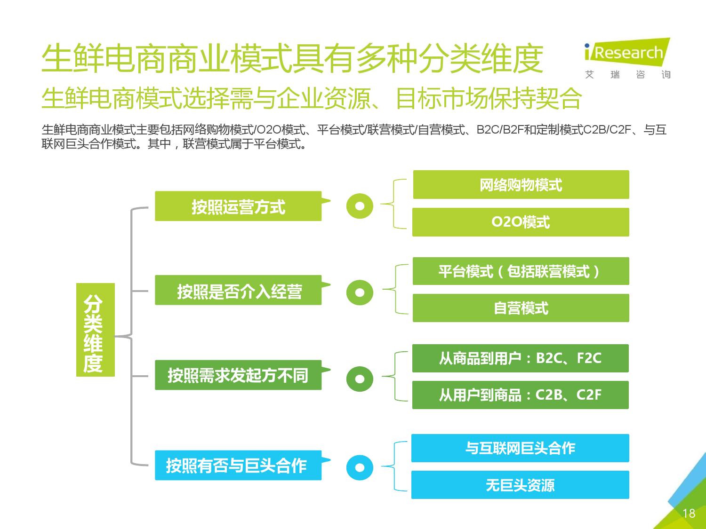 2016年中国生鲜电商行业研究报告简版_000018