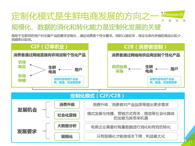 2016年中国生鲜电商行业研究报告简版_000021