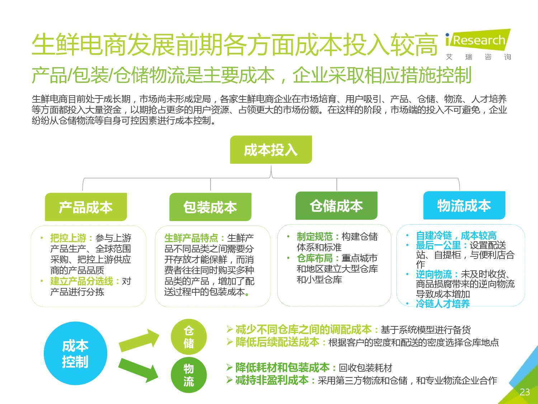 2016年中国生鲜电商行业研究报告简版_000023