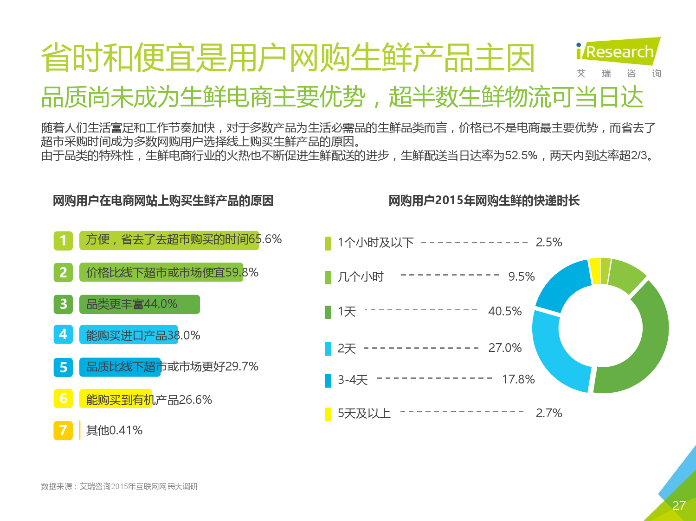 2016年中国生鲜电商行业研究报告简版_000027