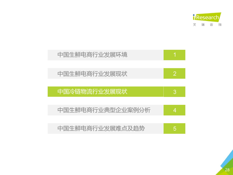 2016年中国生鲜电商行业研究报告简版_000028