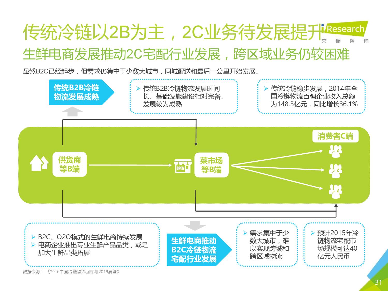 2016年中国生鲜电商行业研究报告简版_000031
