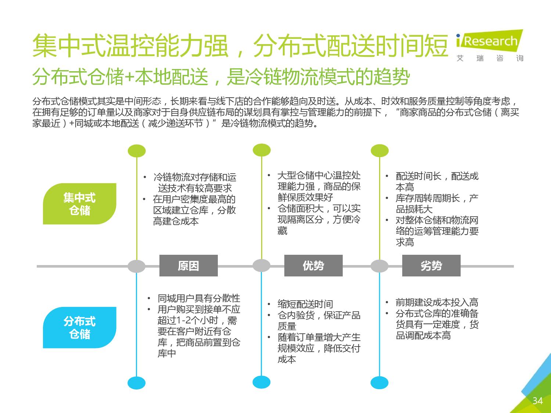 艾瑞咨询:2016年中国生鲜电商行业研究报告简版-09大数据