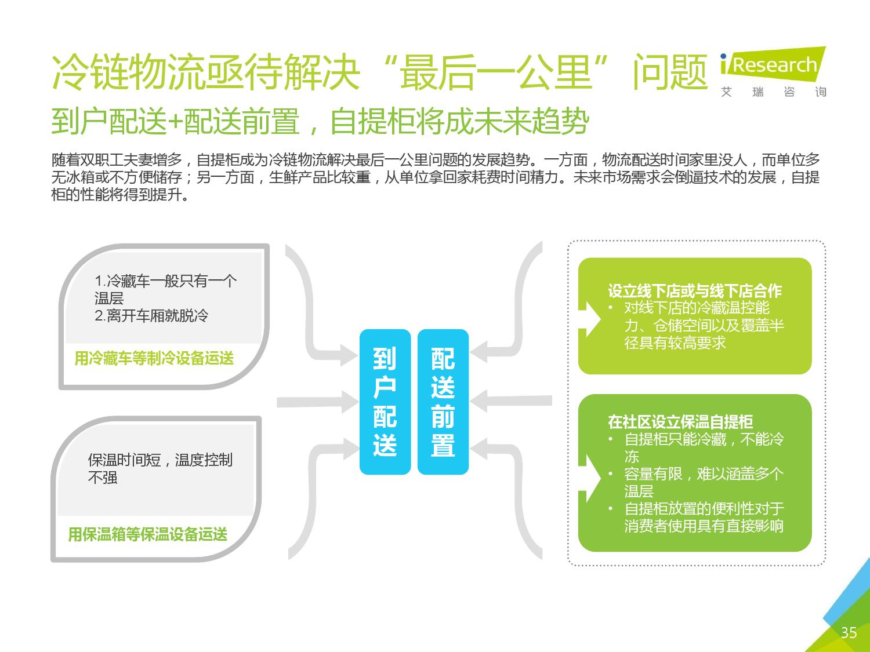 2016年中国生鲜电商行业研究报告简版_000035
