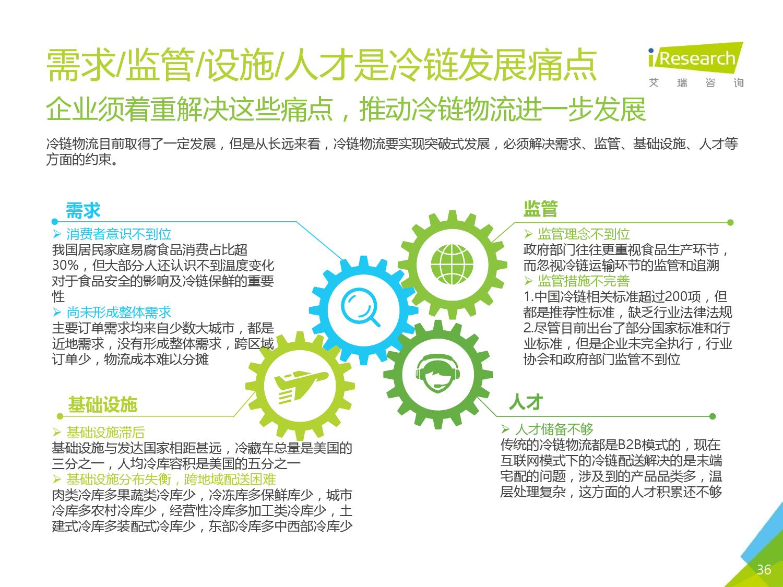2016年中国生鲜电商行业研究报告简版_000036