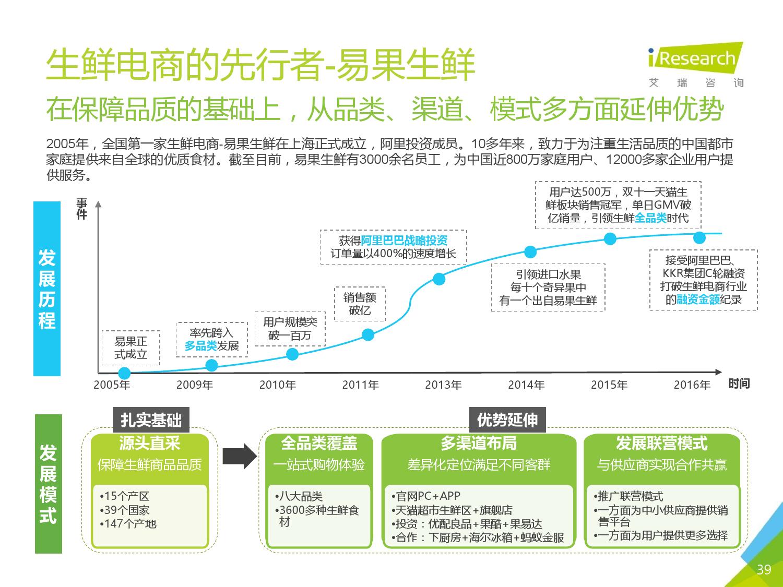 2016年中国生鲜电商行业研究报告简版_000039